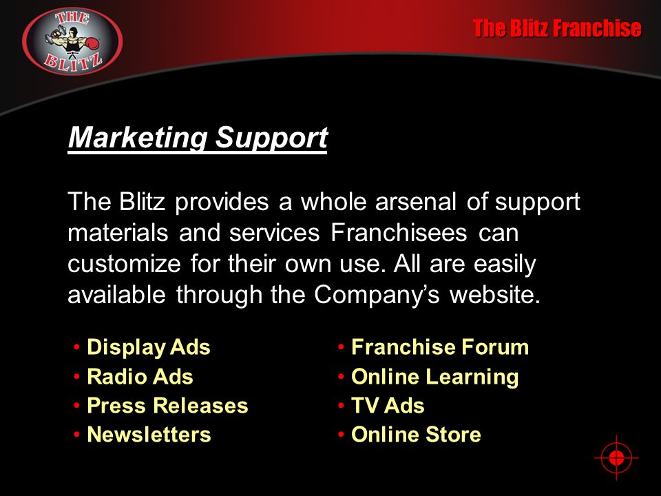 The Blitz Franchise Members at $40 per month each Monthly Membership Revenues $ USD