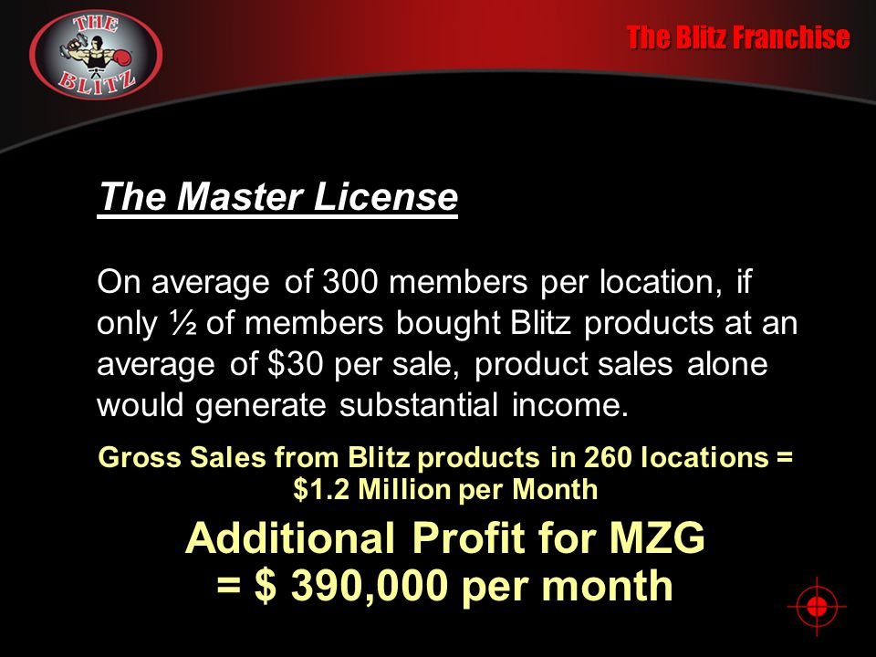 The Blitz Franchise 260 locations with 300 members each $2.6 million in franchise revenues $65,000 per month in royalty sharing Share of product sales