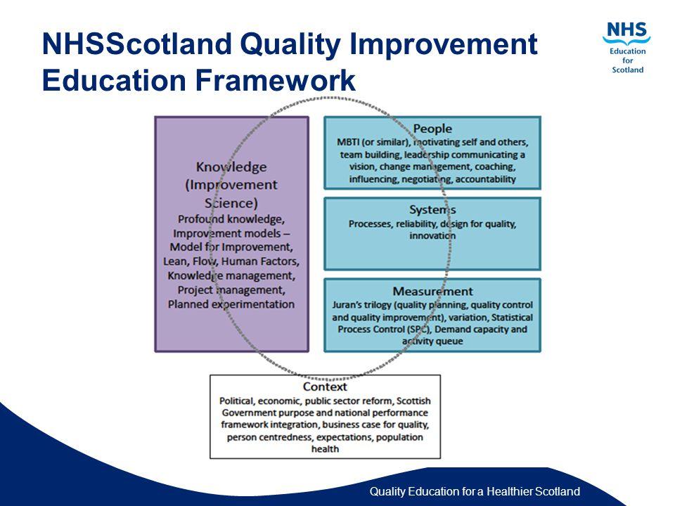 Quality Education for a Healthier Scotland NHSScotland Quality Improvement Education Framework