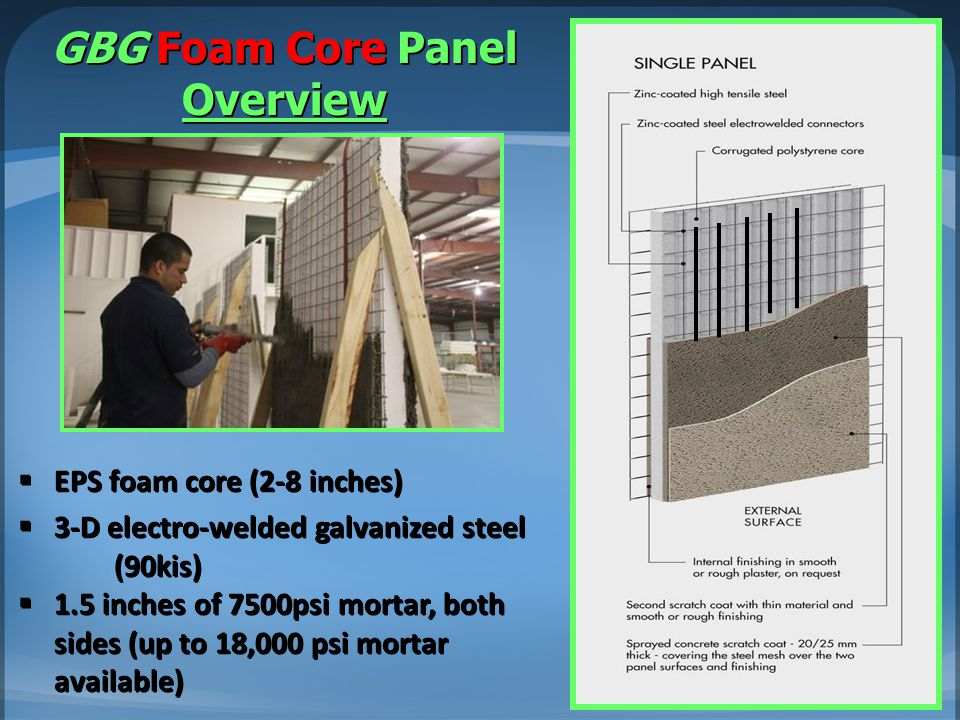 GBG Foam Core Panel Overview  EPS foam core (2-8 inches)  3-D electro-welded galvanized steel (90kis)  1.5 inches of 7500psi mortar, both sides (up to 18,000 psi mortar available)
