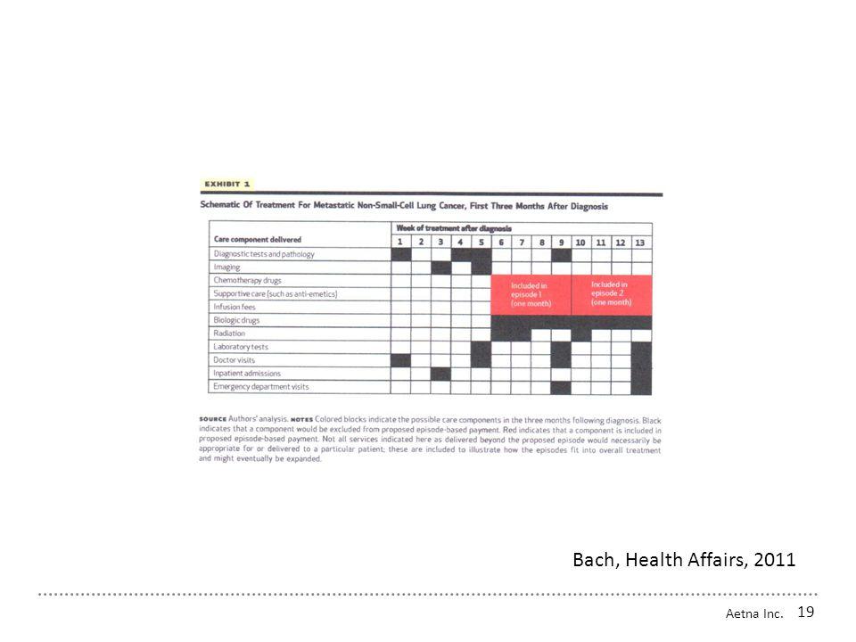 Bach, Health Affairs, 2011 Aetna Inc. 19