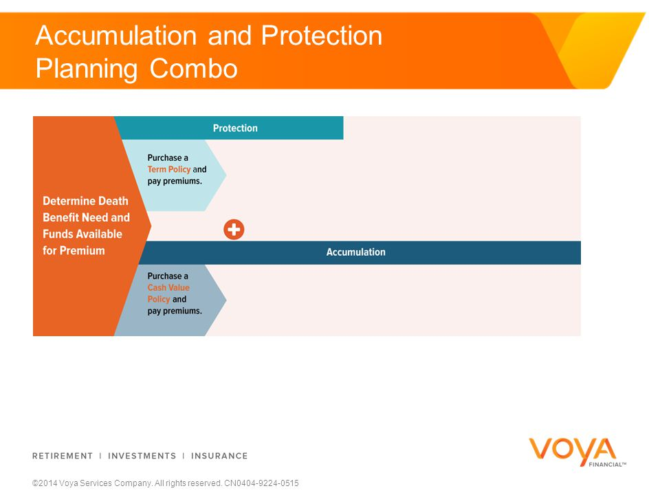 ©2014 Voya Services Company. All rights reserved. CN0404-9224-0515 Accumulation and Protection Planning Combo