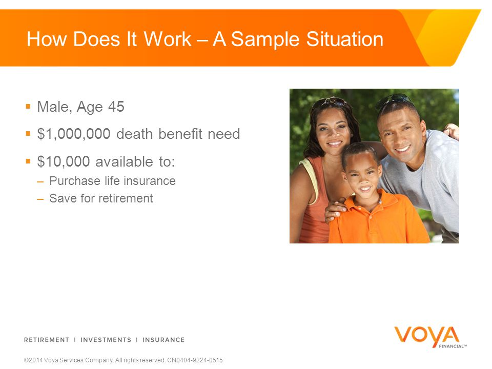 ©2014 Voya Services Company. All rights reserved. CN0404-9224-0515  Male, Age 45  $1,000,000 death benefit need  $10,000 available to: –Purchase li