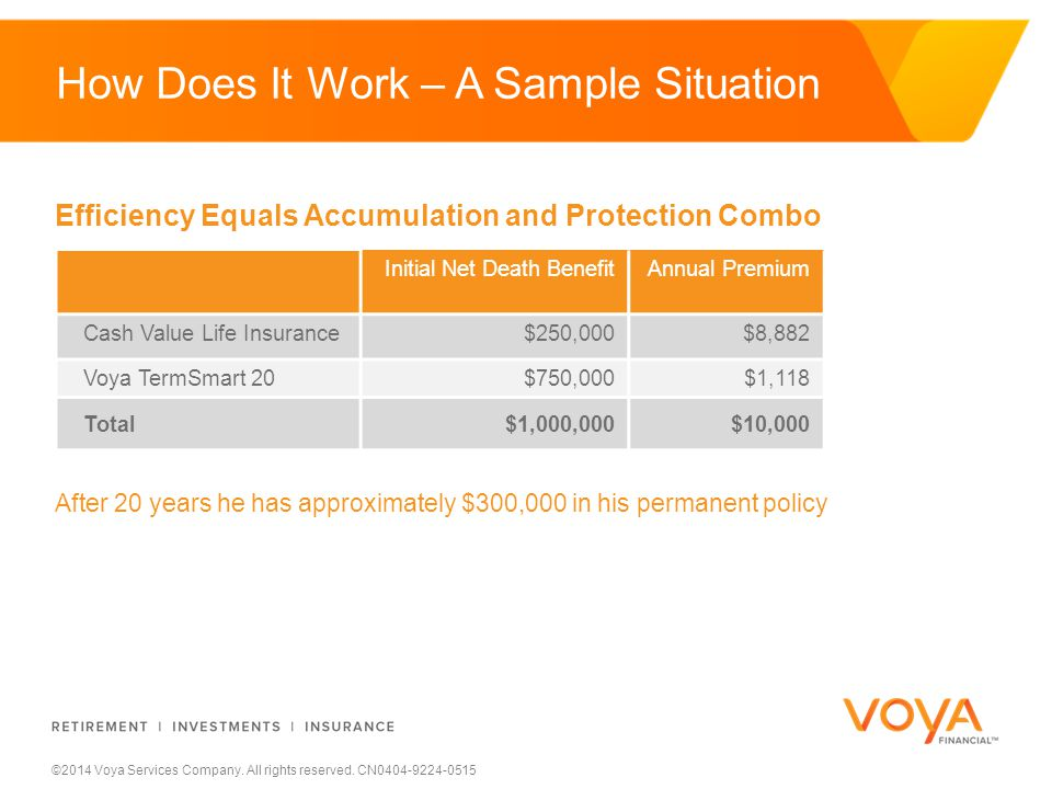 ©2014 Voya Services Company. All rights reserved. CN0404-9224-0515 Efficiency Equals Accumulation and Protection Combo Initial Net Death BenefitAnnual