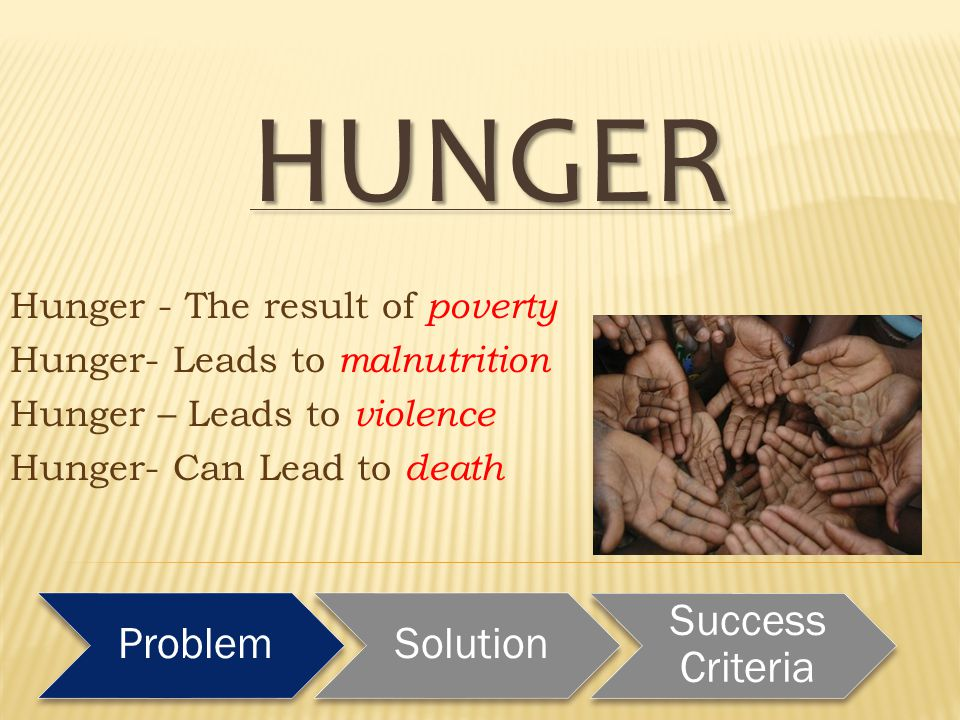 HUNGER IN INDIA  India produces 250 million tonnes of food every year; 65 per cent of the population is engaged in agriculture.