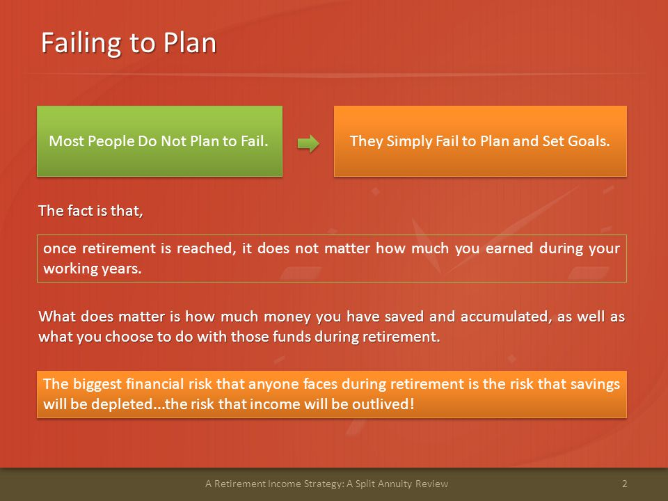 Failing to Plan 2A Retirement Income Strategy: A Split Annuity Review They Simply Fail to Plan and Set Goals.