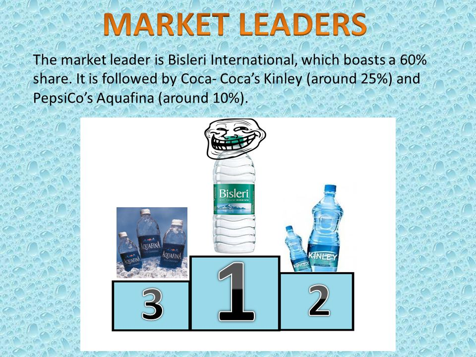 The market leader is Bisleri International, which boasts a 60% share.