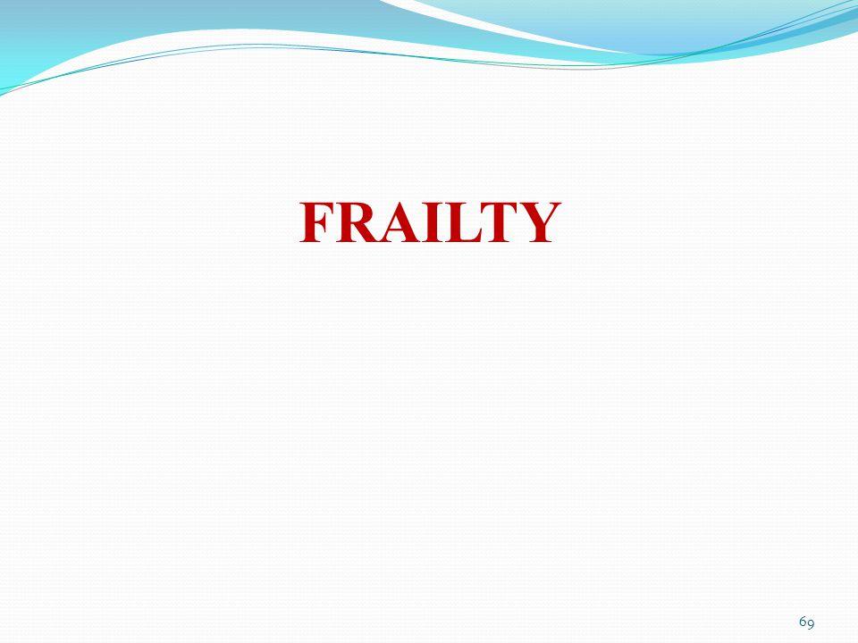 FRAILTY 69