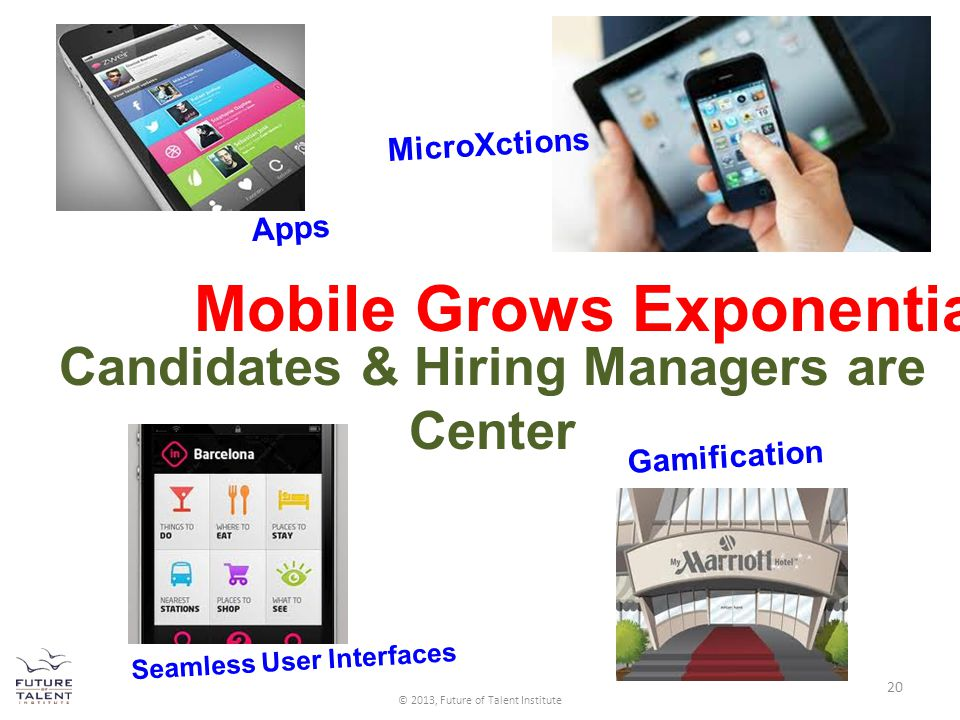 Gamification Seamless User Interfaces Apps Candidates & Hiring Managers are Center MicroXctions Mobile Grows Exponentially © 2013, Future of Talent Institute 20