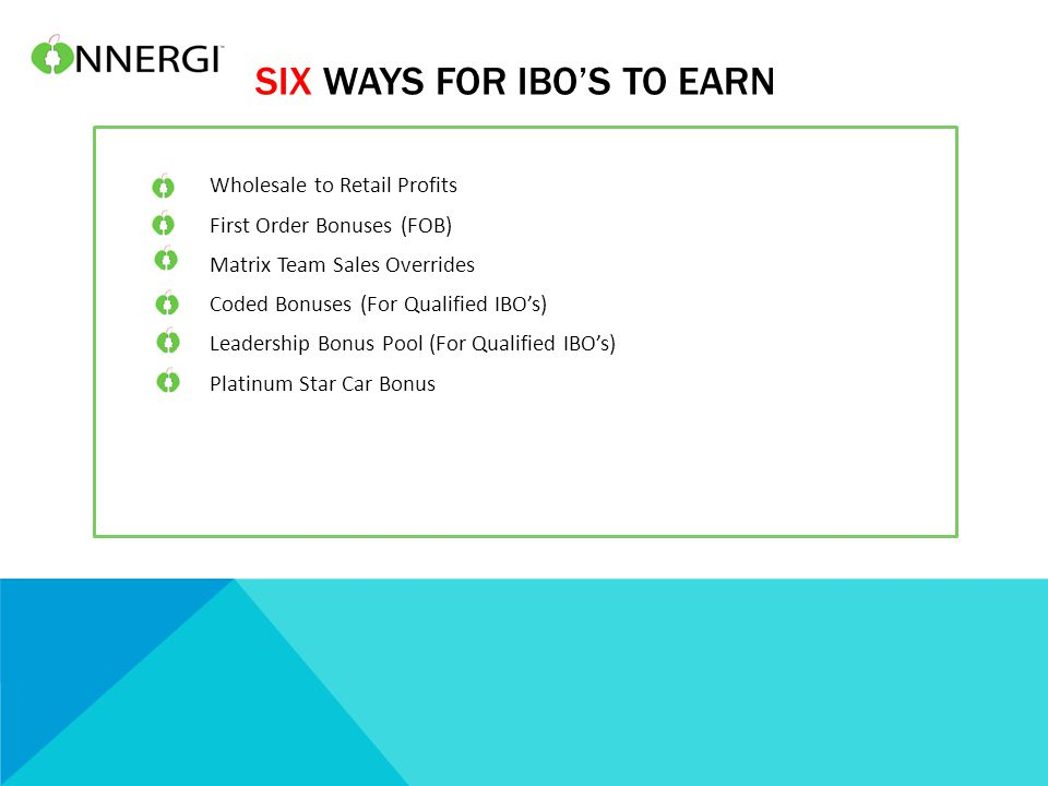SIX WAYS FOR IBO'S TO EARN Wholesale to Retail Profits First Order Bonuses (FOB) Matrix Team Sales Overrides Coded Bonuses (For Qualified IBO's) Leade