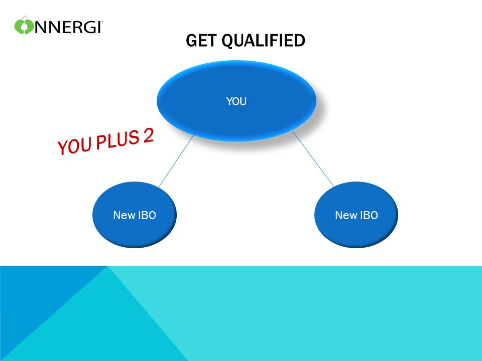 GET QUALIFIED YOU New IBO