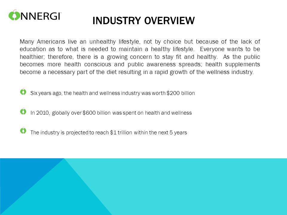INDUSTRY OVERVIEW Many Americans live an unhealthy lifestyle, not by choice but because of the lack of education as to what is needed to maintain a healthy lifestyle.