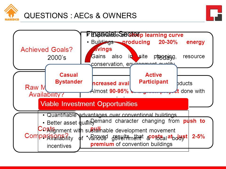 ASSET TYPE- QUESTIONS Maximizing profit.