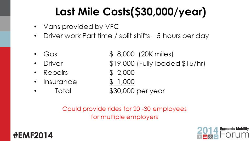 #EMF2014 Last Mile Costs($30,000/year) Vans provided by VFC Driver work Part time / split shifts – 5 hours per day Gas$ 8,000 (20K miles) Driver$19,000 (Fully loaded $15/hr) Repairs$ 2,000 Insurance$ 1,000 Total$30,000 per year Could provide rides for 20 -30 employees for multiple employers
