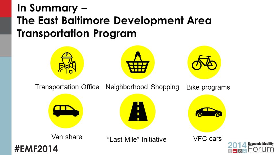 #EMF2014 In Summary – The East Baltimore Development Area Transportation Program Transportation Office Neighborhood Shopping Bike programs Van share Last Mile Initiative VFC cars