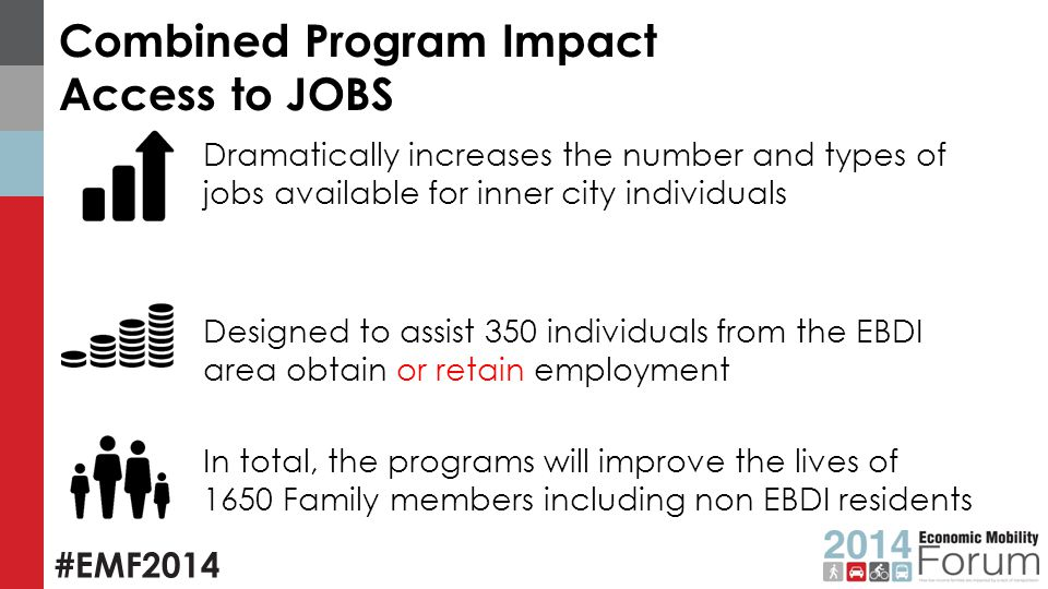#EMF2014 Combined Program Impact Access to JOBS Dramatically increases the number and types of jobs available for inner city individuals Designed to a
