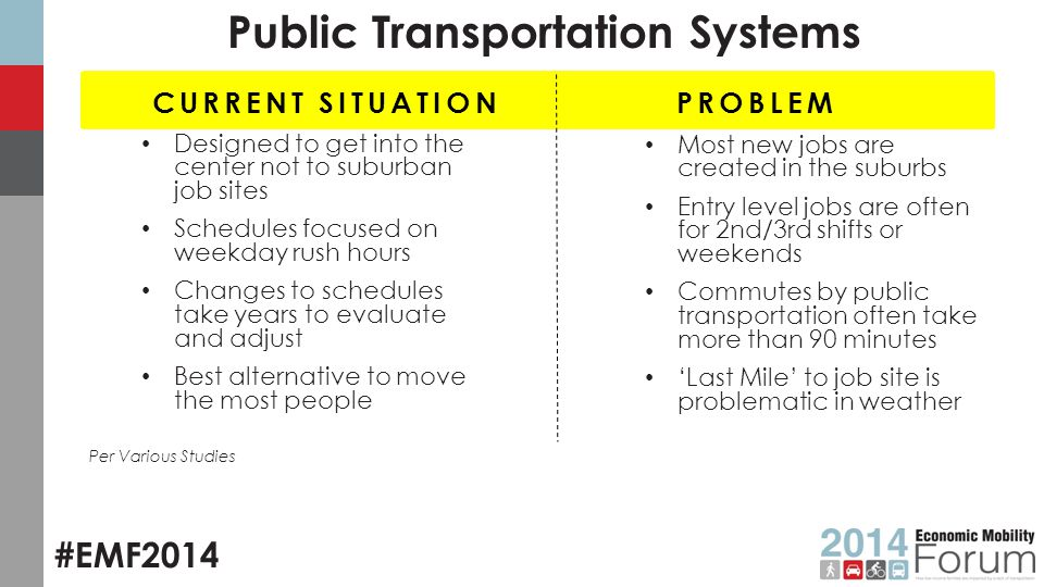 Public Transportation Systems Designed to get into the center not to suburban job sites Schedules focused on weekday rush hours Changes to schedules take years to evaluate and adjust Best alternative to move the most people Most new jobs are created in the suburbs Entry level jobs are often for 2nd/3rd shifts or weekends Commutes by public transportation often take more than 90 minutes 'Last Mile' to job site is problematic in weather Per Various Studies CURRENT SITUATION PROBLEM #EMF2014