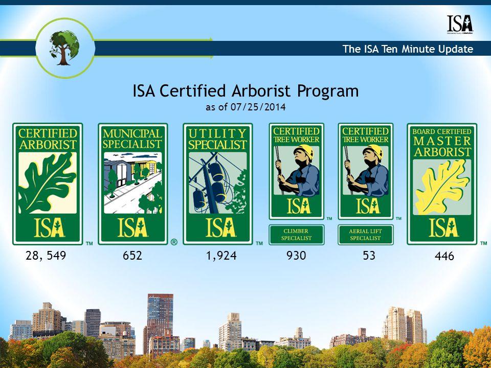 The ISA Ten Minute Update ISA Certified Arborist Program as of 07/25/2014 28, 5496521,92493053 446