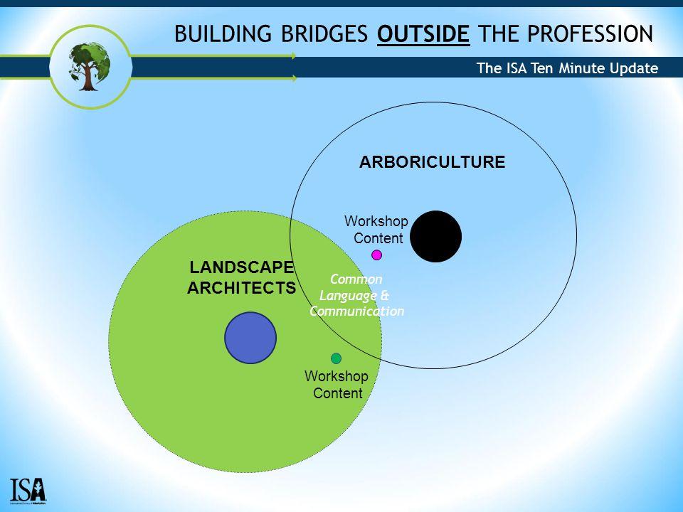 The ISA Ten Minute Update BUILDING BRIDGES OUTSIDE THE PROFESSION ARBORICULTURE Workshop Content Workshop Content LANDSCAPE ARCHITECTS Common Language