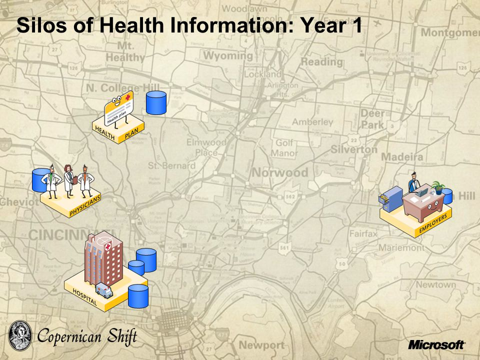 Silos of Health Information: Year 1