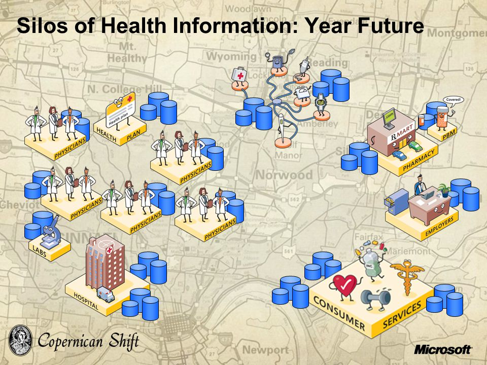 Silos of Health Information: Year Future