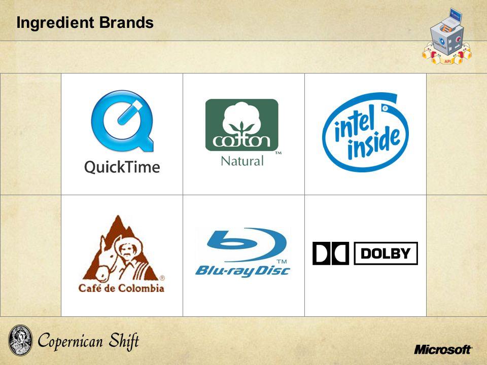 Ingredient Brands