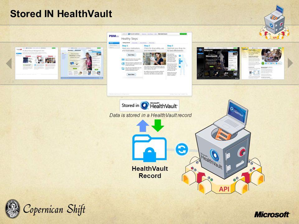 Stored IN HealthVault HealthVault Record Data is stored in a HealthVault record