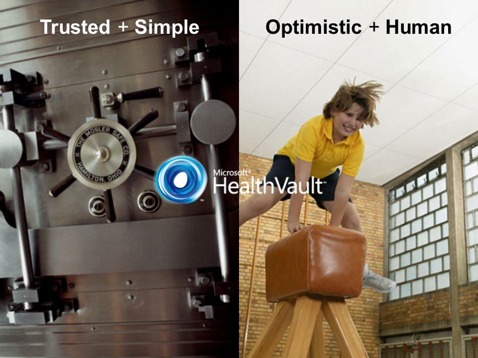Trusted + SimpleOptimistic + Human