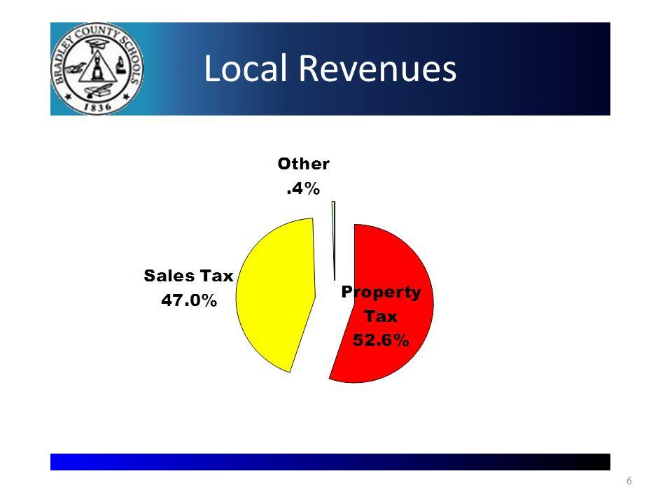 Local Revenues 6
