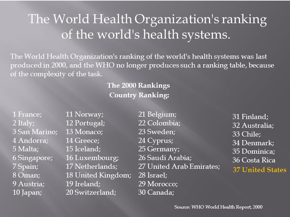 Source: WHO World Health Report, 2000 The World Health Organization s ranking of the world s health systems.