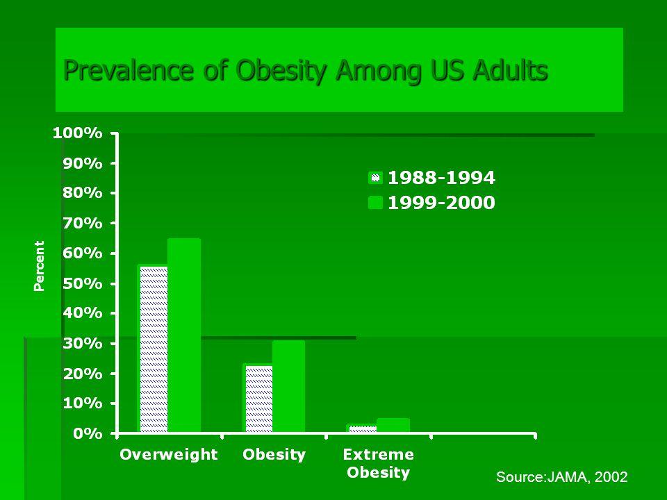Supersizing 1610 Calories 63 gm fat
