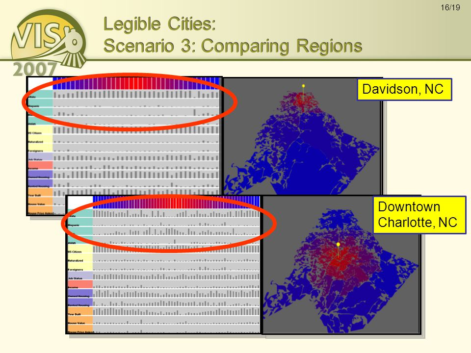 16/19 Legible Cities: Scenario 3: Comparing Regions Davidson, NC Downtown Charlotte, NC