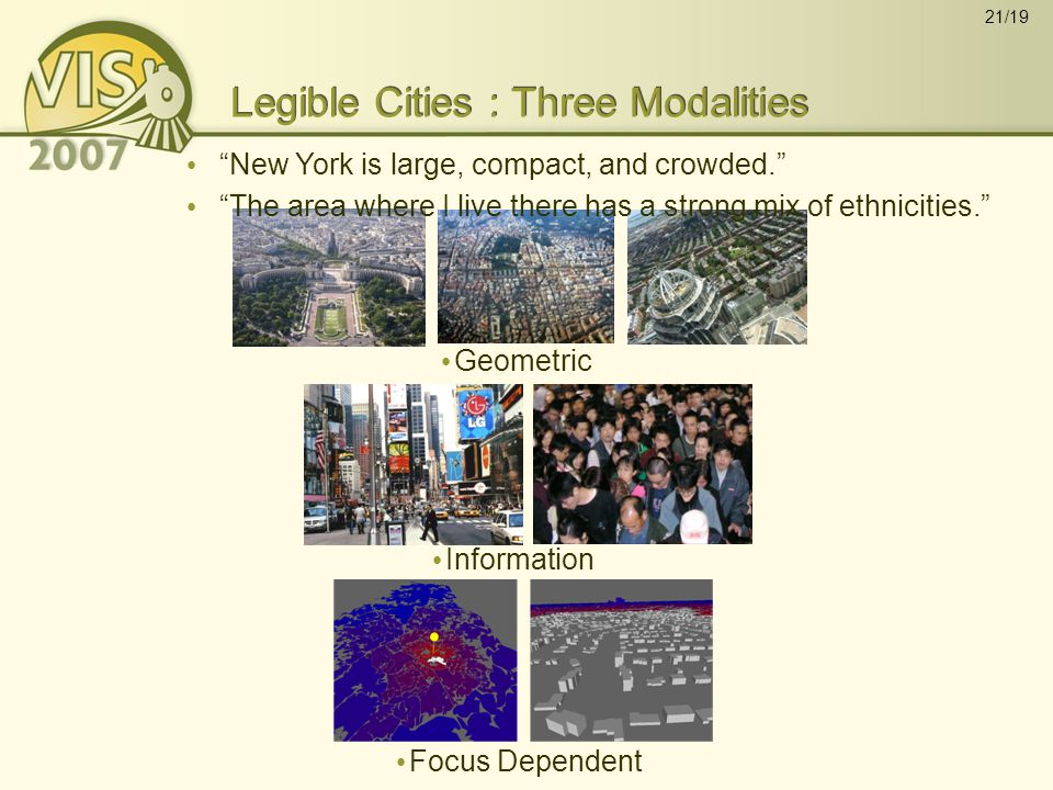 21/19 Legible Cities : Three Modalities Geometric Focus Dependent Information New York is large, compact, and crowded. The area where I live there has a strong mix of ethnicities.