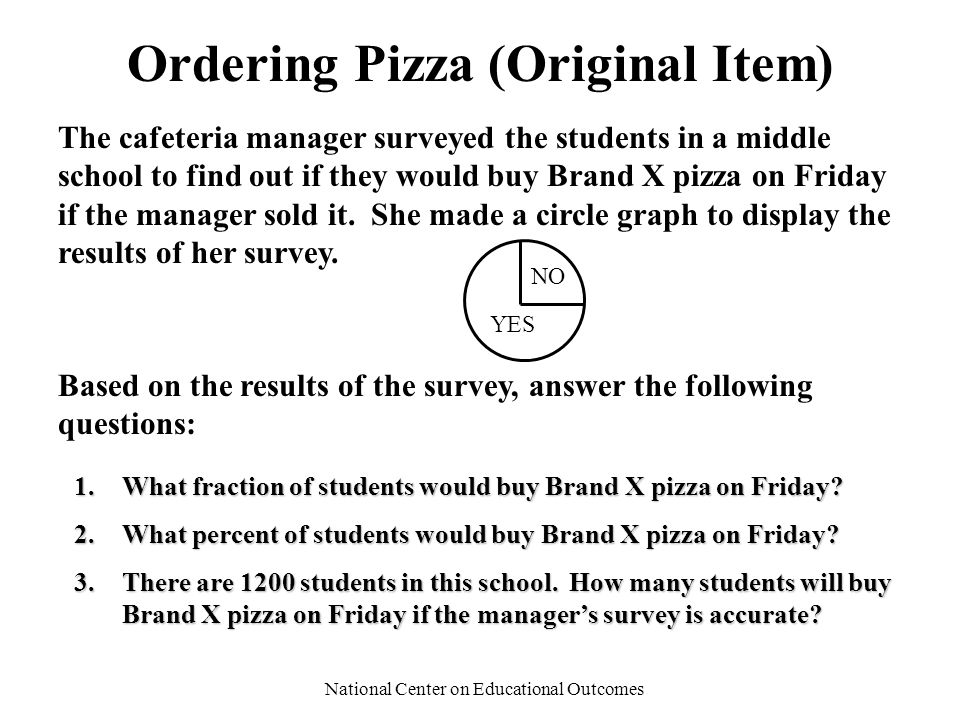 National Center on Educational Outcomes Ordering Pizza (Original Item) The cafeteria manager surveyed the students in a middle school to find out if t