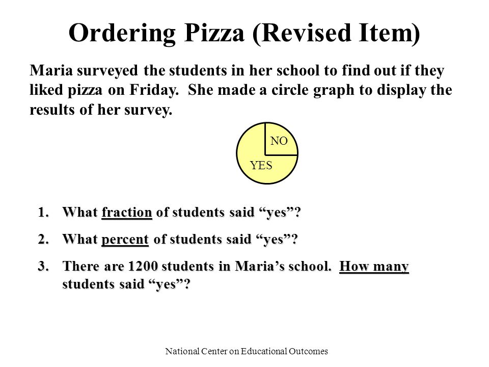 National Center on Educational Outcomes Ordering Pizza (Revised Item) Maria surveyed the students in her school to find out if they liked pizza on Friday.