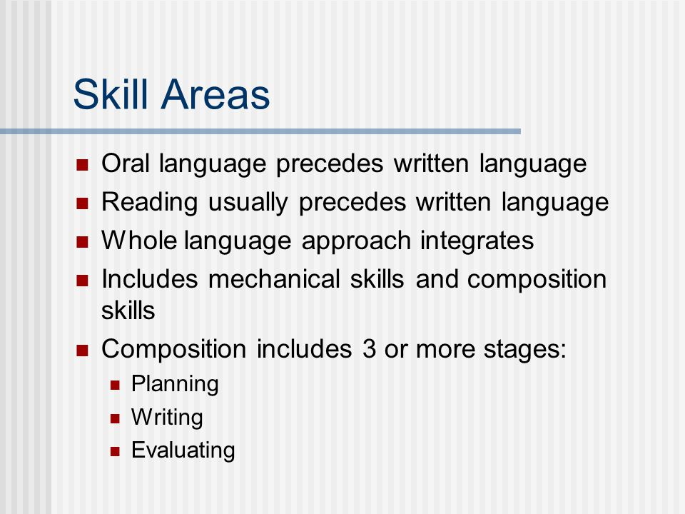 Skill Areas Oral language precedes written language Reading usually precedes written language Whole language approach integrates Includes mechanical skills and composition skills Composition includes 3 or more stages: Planning Writing Evaluating