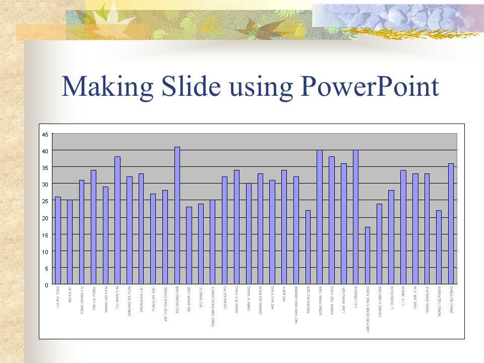 Making Slide using PowerPoint