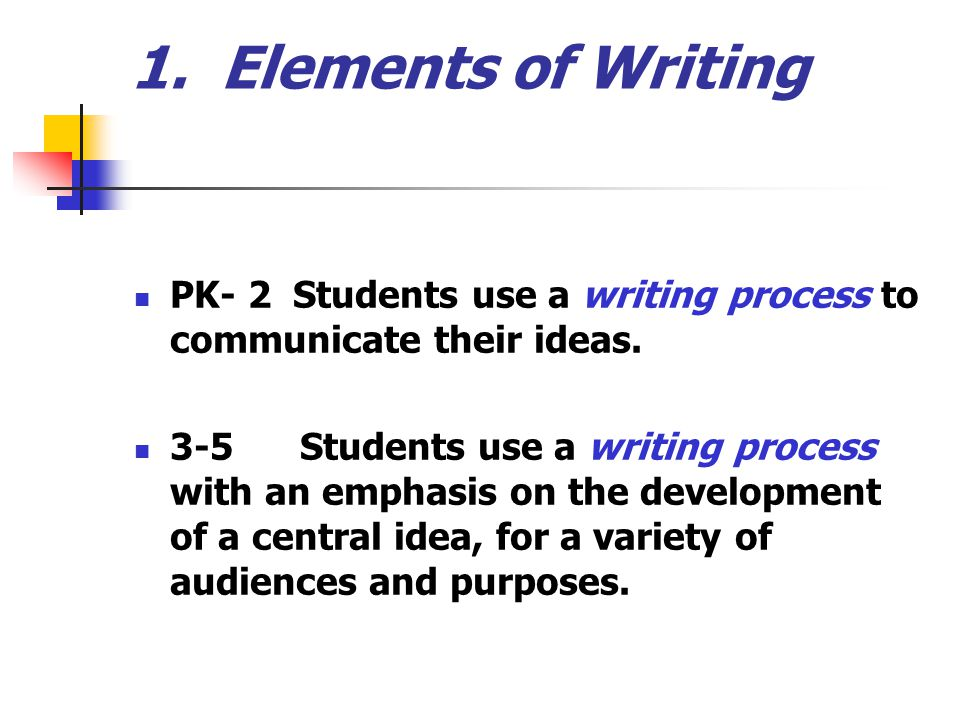 1.Elements of Writing PK- 2 Students use a writing process to communicate their ideas.
