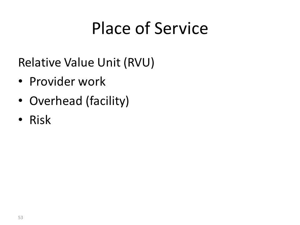 Place of Service Relative Value Unit (RVU) Provider work Overhead (facility) Risk 53