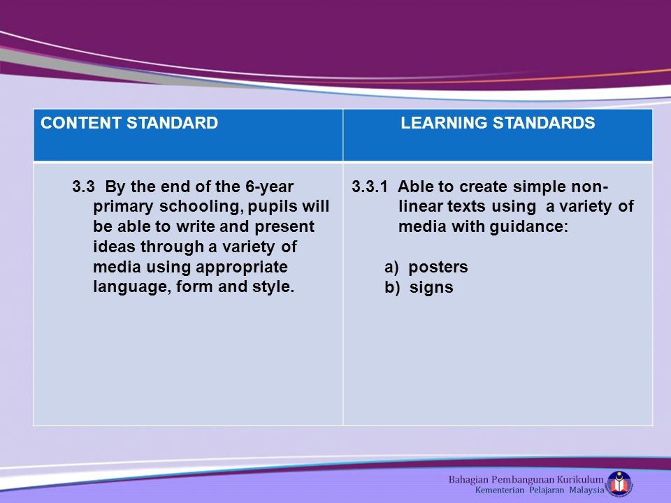 CONTENT STANDARDLEARNING STANDARDS 3.3 By the end of the 6-year primary schooling, pupils will be able to write and present ideas through a variety of media using appropriate language, form and style.