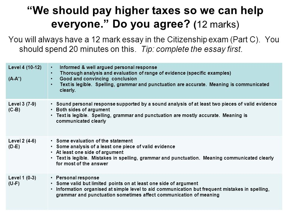 We should pay higher taxes so we can help everyone. Do you agree.