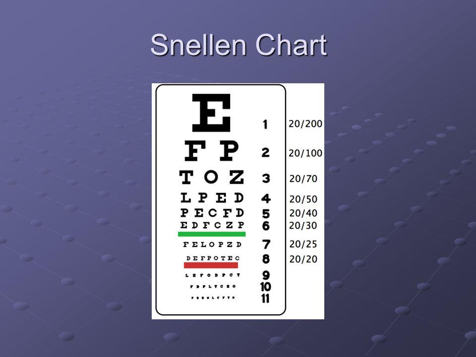 Snellen Chart