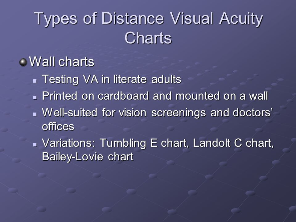 Types of Distance Visual Acuity Charts Wall charts Testing VA in literate adults Testing VA in literate adults Printed on cardboard and mounted on a w