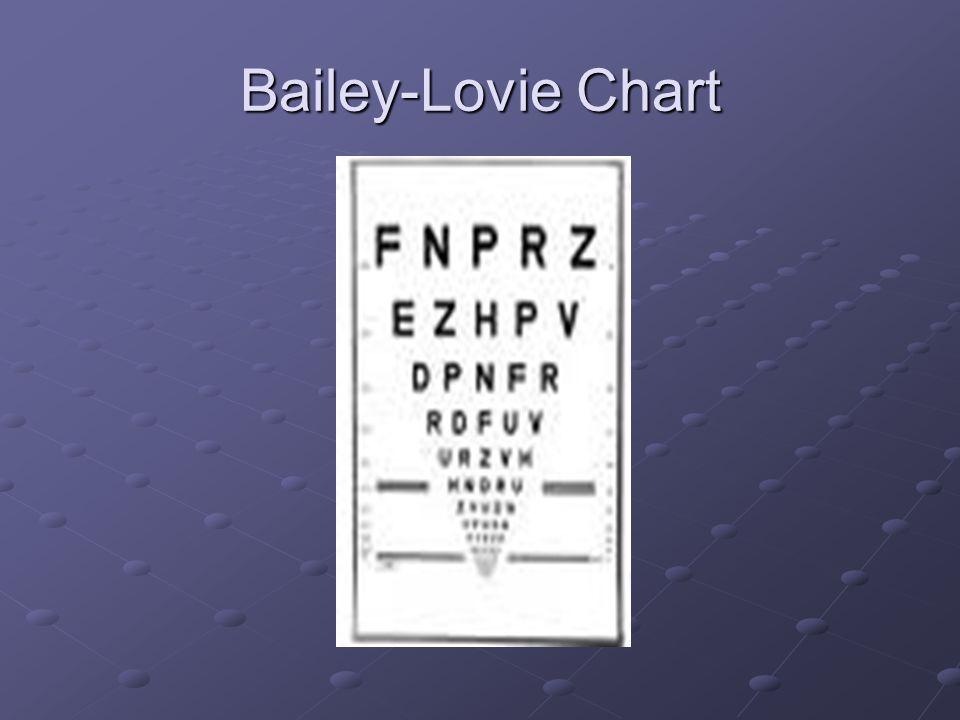 Bailey-Lovie Chart