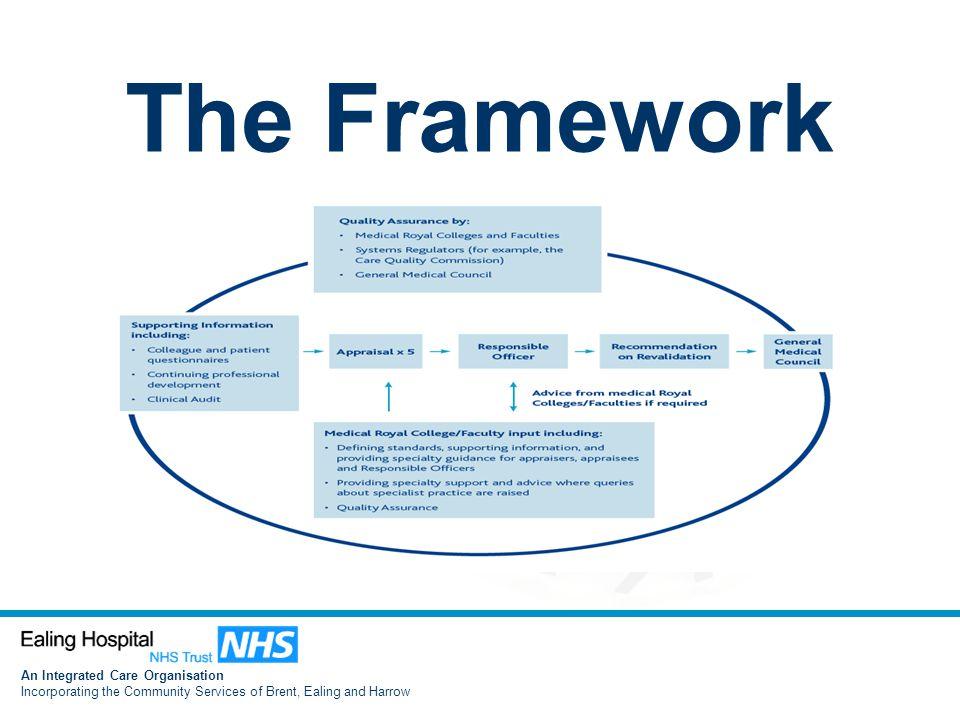 An Integrated Care Organisation Incorporating the Community Services of Brent, Ealing and Harrow The Framework