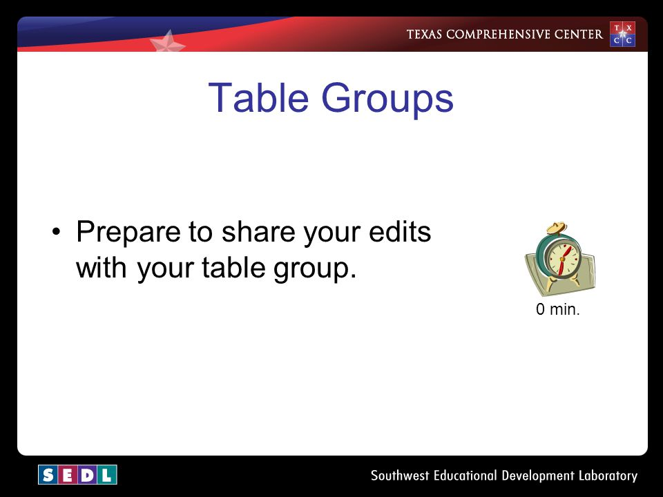 What Can A Mathematics Teacher Do? 1 min. Prepare to share your edits with your table group.