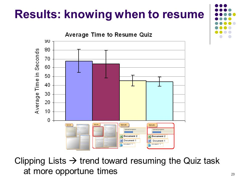 29 Results: knowing when to resume Clipping Lists  trend toward resuming the Quiz task at more opportune times