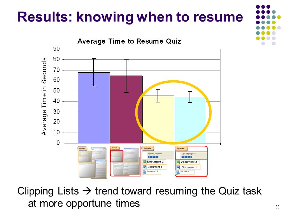 30 Results: knowing when to resume Clipping Lists  trend toward resuming the Quiz task at more opportune times