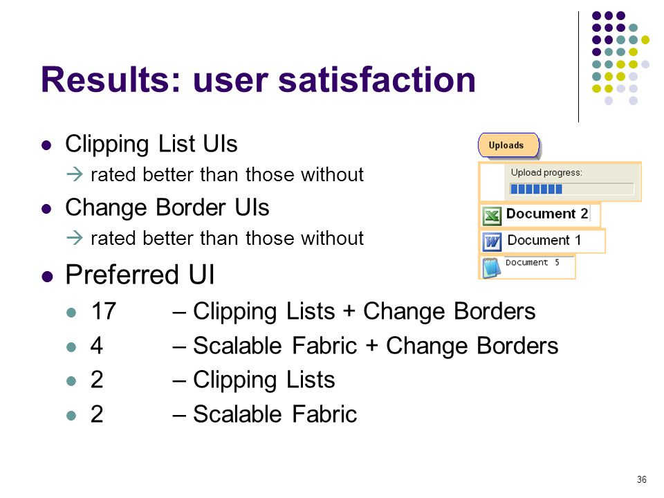 36 Results: user satisfaction Clipping List UIs  rated better than those without Change Border UIs  rated better than those without Preferred UI 17–
