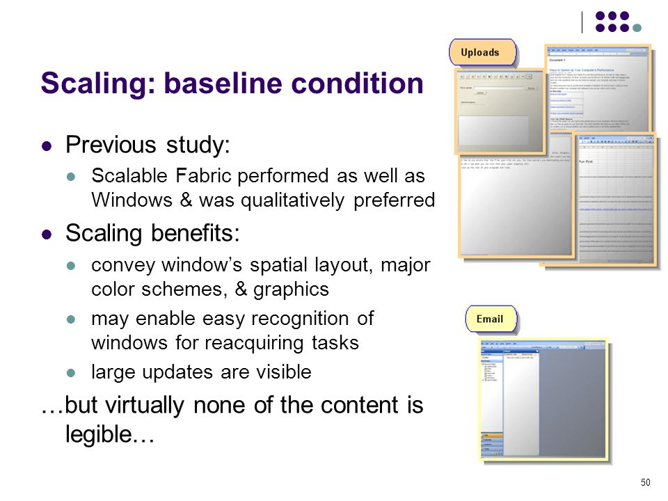 50 Scaling: baseline condition Previous study: Scalable Fabric performed as well as Windows & was qualitatively preferred Scaling benefits: convey win